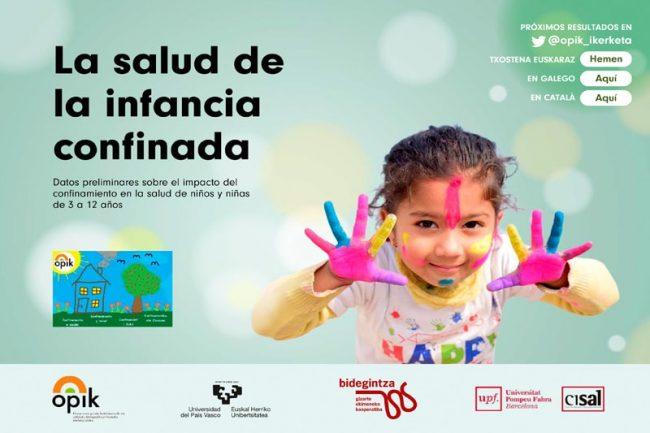 Datos preliminares sobre el impacto del confinamiento en la infancia
